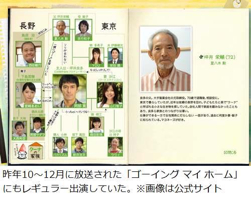 夏八木勲の画像 p1_7