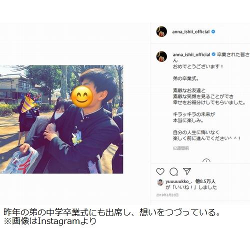 石井杏奈 結婚